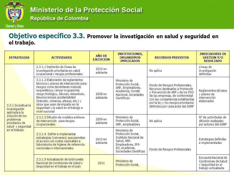 Objetivo específico 3.3. Promover la investigación en salud y seguridad en el trabajo. ESTRATEGIASACTIVIDADES AÑO DE EJECUCIÓN INSTITUCIONES, ORGANISM