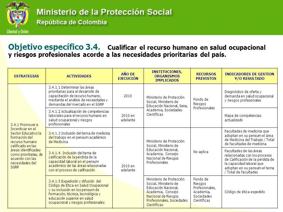 Objetivo específico 3.4. Cualificar el recurso humano en salud ocupacional y riesgos profesionales acorde a las necesidades prioritarias del país. EST