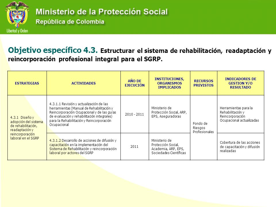 Objetivo específico 4.3. Estructurar el sistema de rehabilitación, readaptación y reincorporación profesional integral para el SGRP. ESTRATEGIASACTIVI