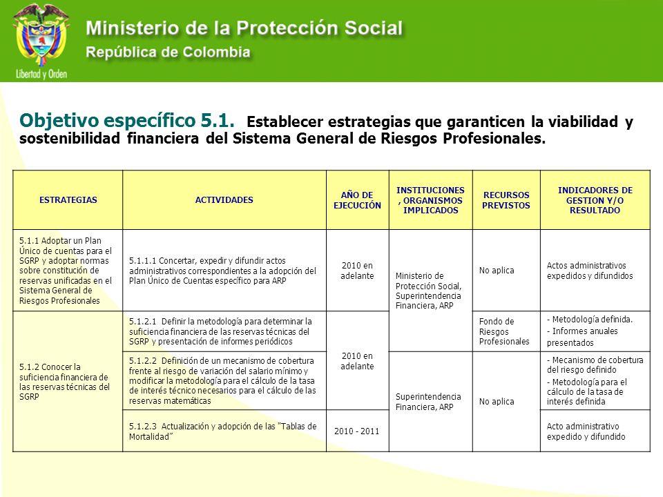 Objetivo específico 5.1. Establecer estrategias que garanticen la viabilidad y sostenibilidad financiera del Sistema General de Riesgos Profesionales.