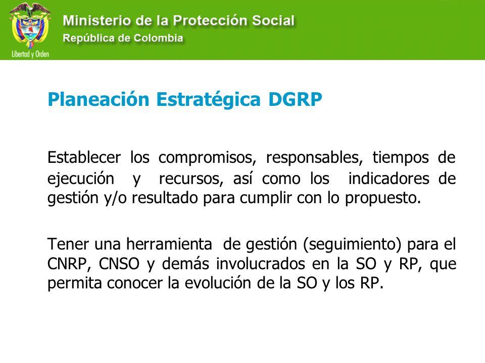 Planeación Estratégica DGRP Establecer los compromisos, responsables, tiempos de ejecución y recursos, así como los indicadores de gestión y/o resulta