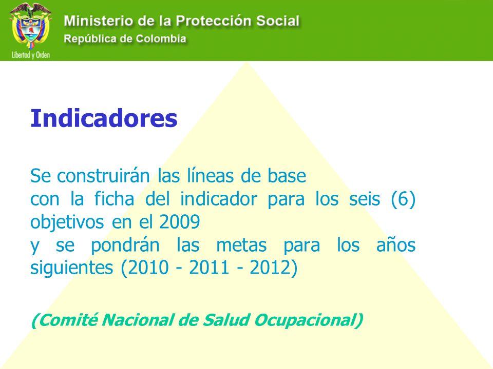 ESTRATEGIASACTIVIDADESAÑO INSTITUCIONES, ORGANISMOS IMPLICADOS RECURSOS PREVISTOS INDICADORES DE GESTION Y/O RESULTADO 1.4.1 Implementación de la estrategia nacional de atención a las poblaciones laborales vulnerables 1.4.1.1 Implementación del modelo de monitoreo de condiciones de salud y de trabajo de la población laboral vulnerable 2008 en adelante Ministerio de Protección Social, Entes Departamentales y Municipales de Salud Fondo de Riesgos Profesionales, Recursos de Actividades Colectivas del Plan de Salud Pública Número de departamentos y municipios con modelos de monitoreo implementados por actividad económica 1.4.1.2 Diseño de instrumentos de recolección de información de condiciones de salud y de trabajo de la población laboral vulnerable en las actividades de pesca, silvicultura, ganadería, minería, artesanía, manufactura, servicios y otros Número de actividades económicas con instrumentos de recolección de información diseñados 1.4.1.3 Asesoría y asistencia técnica para el mejoramiento de las condiciones de salud y trabajo a través del diseño e implementación de medidas de control del riesgo en la población laboral vulnerable 2008 en adelante Población laboral vulnerable beneficiada con acciones de asesoría y asistencia técnica por Departamento / Población laboral vulnerable del Departamento y Municipio 1.4.1.4 Diseño e implementación de sistemas de vigilancia epidemiológica en salud de acuerdo con los riesgos ocupacionales de poblaciones vulnerables - Sistemas de Vigilancia Epidemiológica diseñados - Población laboral vulnerable beneficiada con Sistemas de Vigilancia Epidemiológica / Población laboral vulnerable del Departamento y Municipio Objetivo específico 1.4.
