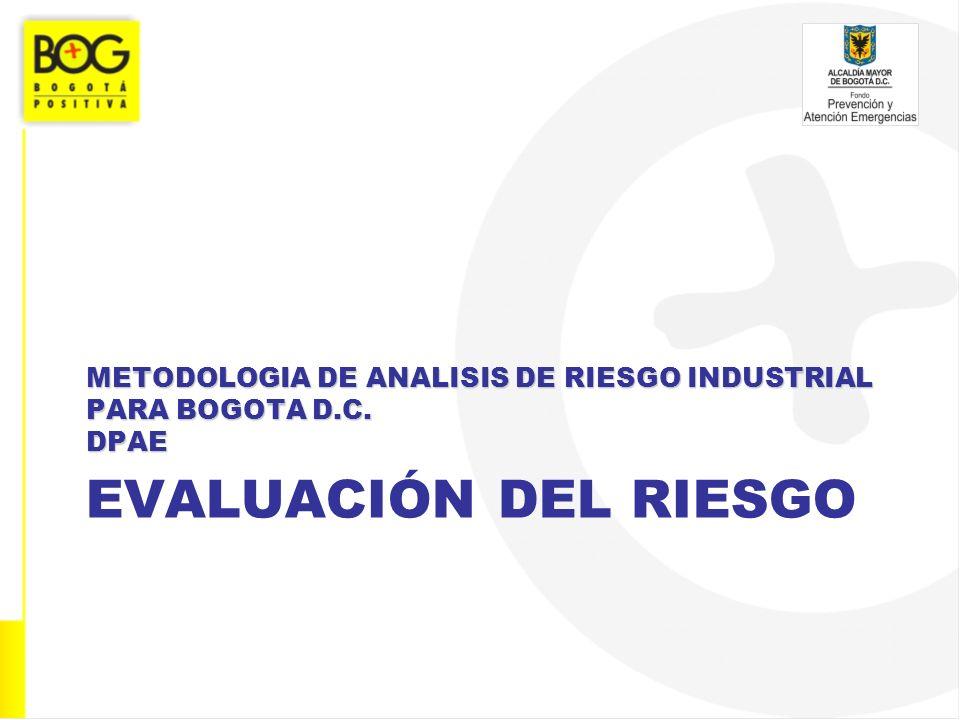 EVALUACIÓN DEL RIESGO METODOLOGIA DE ANALISIS DE RIESGO INDUSTRIAL PARA BOGOTA D.C. DPAE