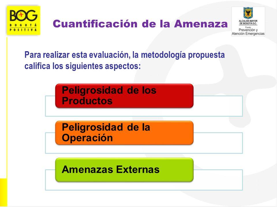 Cuantificación de la Amenaza Para realizar esta evaluación, la metodología propuesta califica los siguientes aspectos: Peligrosidad de los Productos P