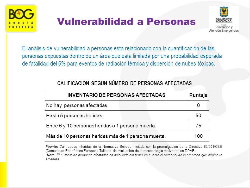 Vulnerabilidad a Personas El análisis de vulnerabilidad a personas esta relacionado con la cuantificación de las personas expuestas dentro de un área