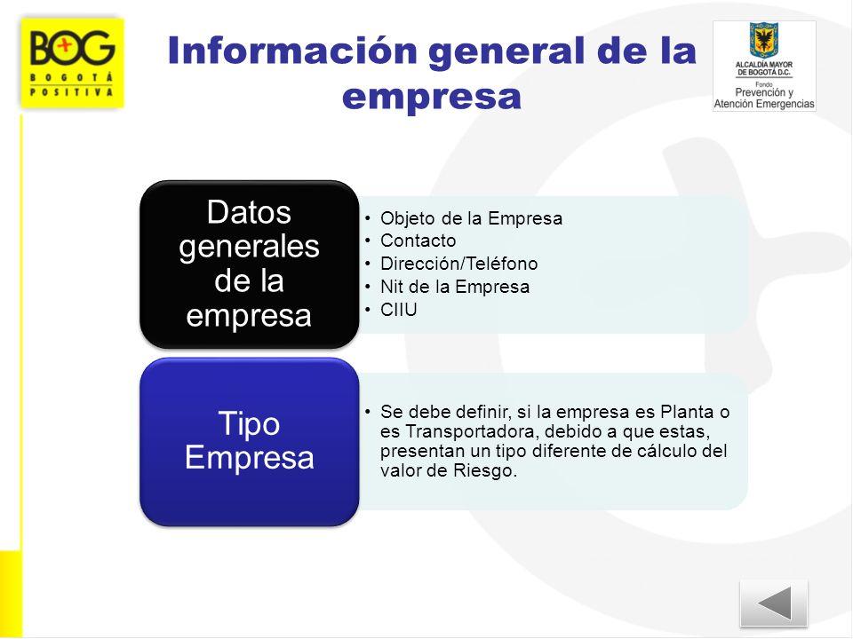 Información general de la empresa Objeto de la Empresa Contacto Dirección/Teléfono Nit de la Empresa CIIU Datos generales de la empresa Se debe defini