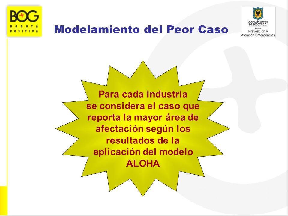 Modelamiento del Peor Caso Para cada industria se considera el caso que reporta la mayor área de afectación según los resultados de la aplicación del