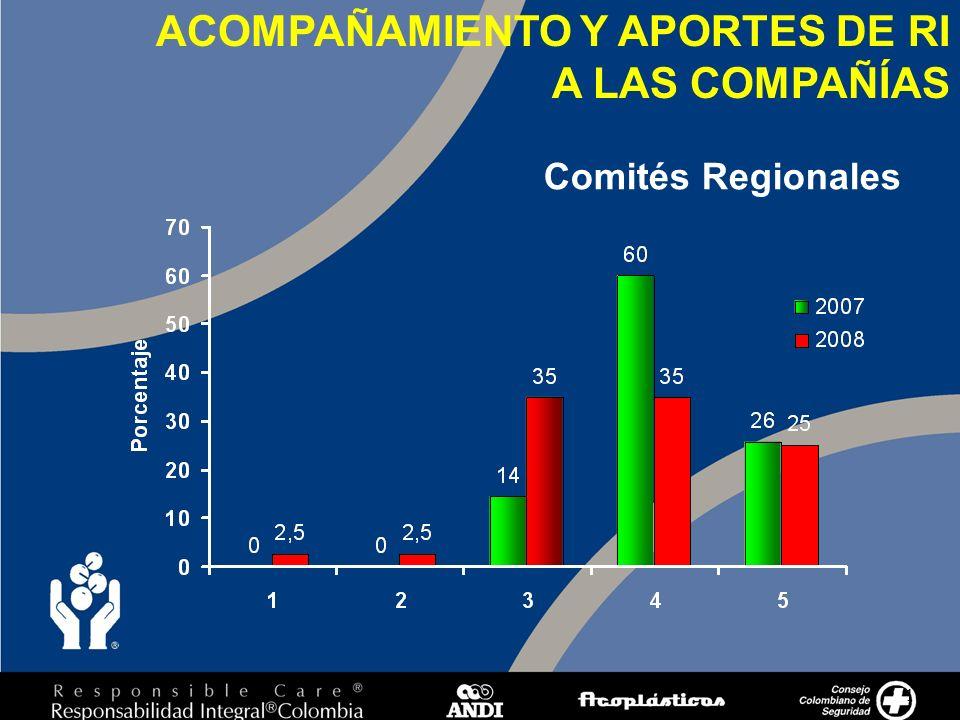 16 Comités Regionales ACOMPAÑAMIENTO Y APORTES DE RI A LAS COMPAÑÍAS