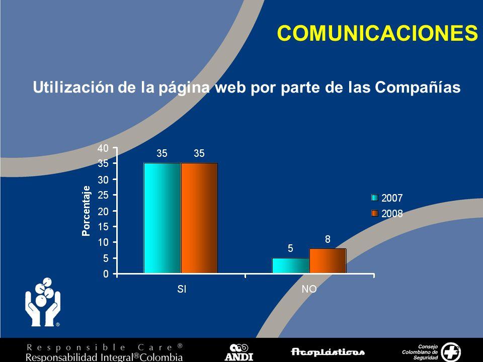 22 COMUNICACIONES Utilización de la página web por parte de las Compañías