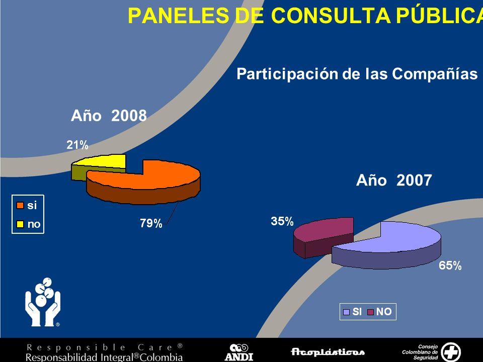 8 PANELES DE CONSULTA PÚBLICA Año 2008 Año 2007 Participación de las Compañías