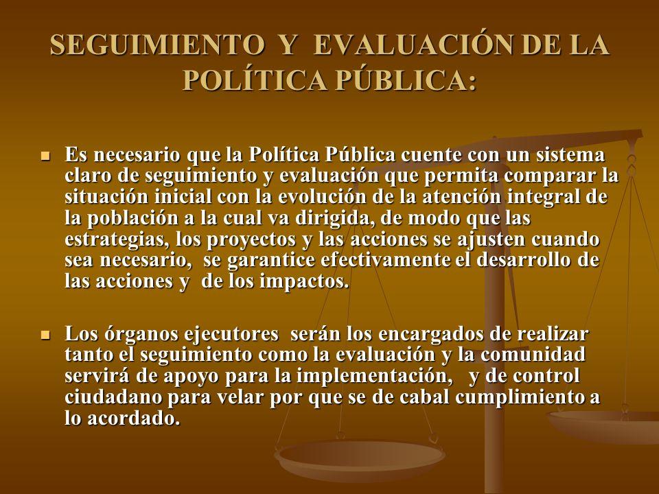 ORGANIZACIÓN MUNICIPAL DE VÍCTIMAS ALCALDÍA MUNICIPAL CONSEJO MUNICIPAL COMITÉ DE RECONCILIACIÓ N PERSONERÍA ORGANIZACIONES DE APOYO ESQUEMA OPERATIVO T ERRITORIAL Y SECTORIAL PARA EL DESARROLLO DE LA POLÍTICA PÚBLICA.