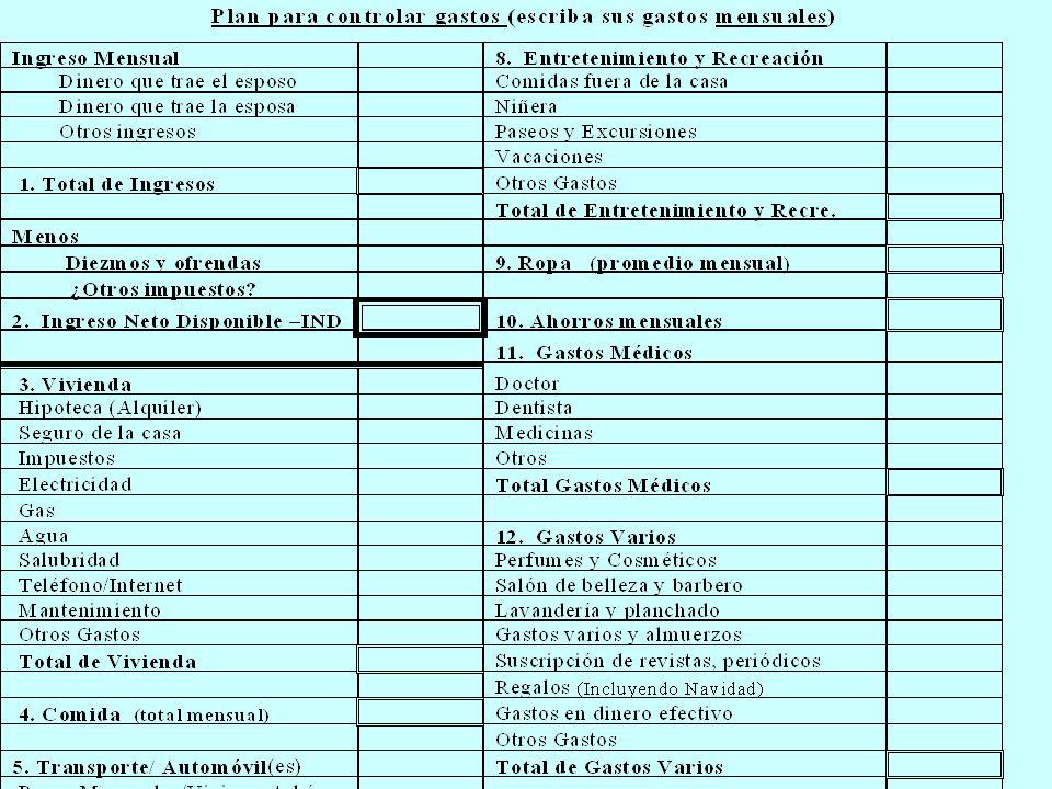 COMPARE… Ingreso Neto Disponible - (menos) Total de gastos Resultado: + or (-)