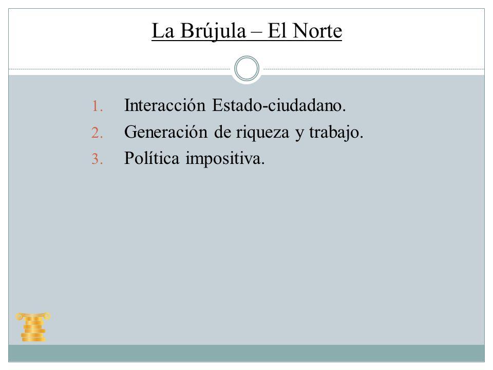 La Brújula – El Norte 1. Interacción Estado-ciudadano. 2. Generación de riqueza y trabajo. 3. Política impositiva.