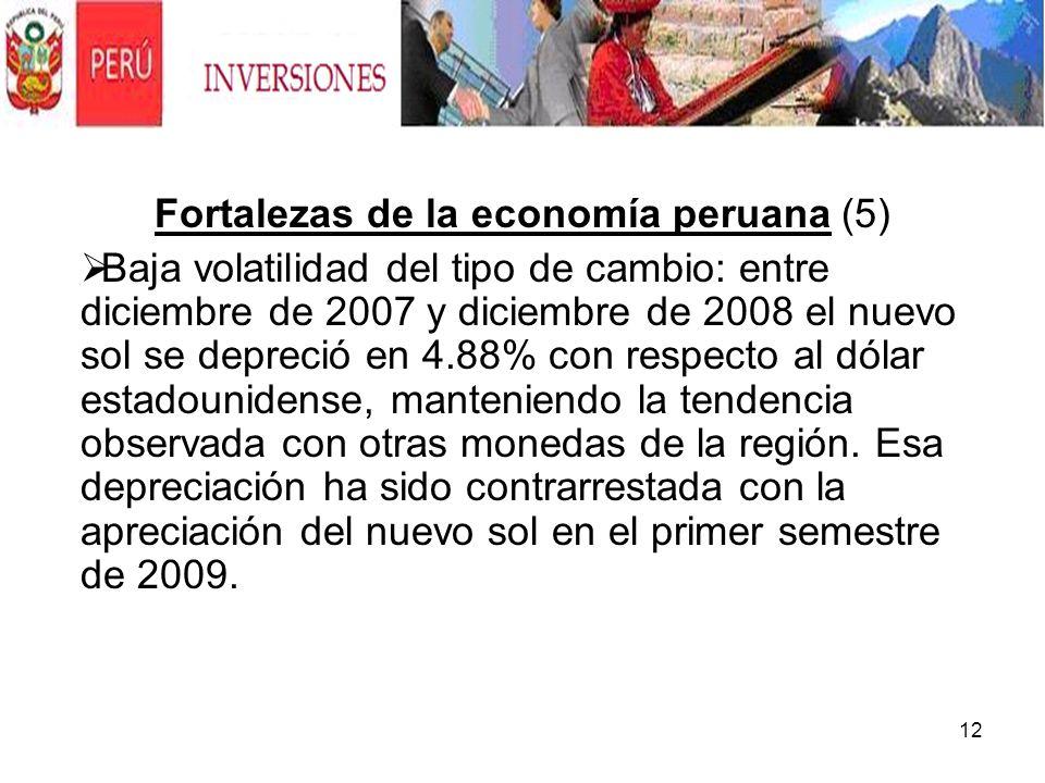 12 Fortalezas de la economía peruana (5) Baja volatilidad del tipo de cambio: entre diciembre de 2007 y diciembre de 2008 el nuevo sol se depreció en