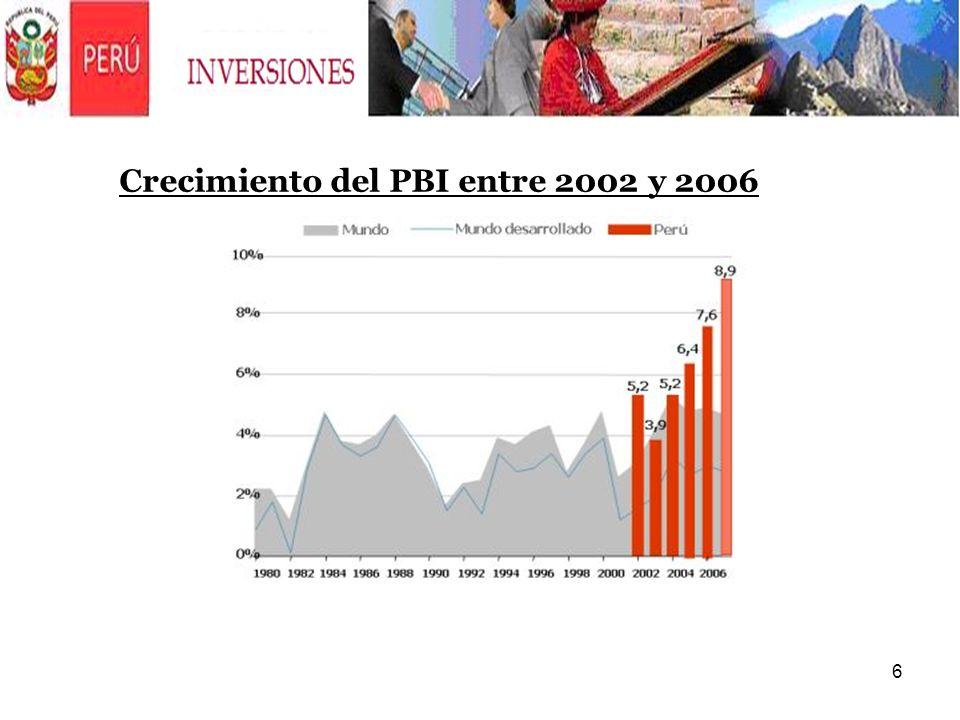 6 Crecimiento del PBI entre 2002 y 2006