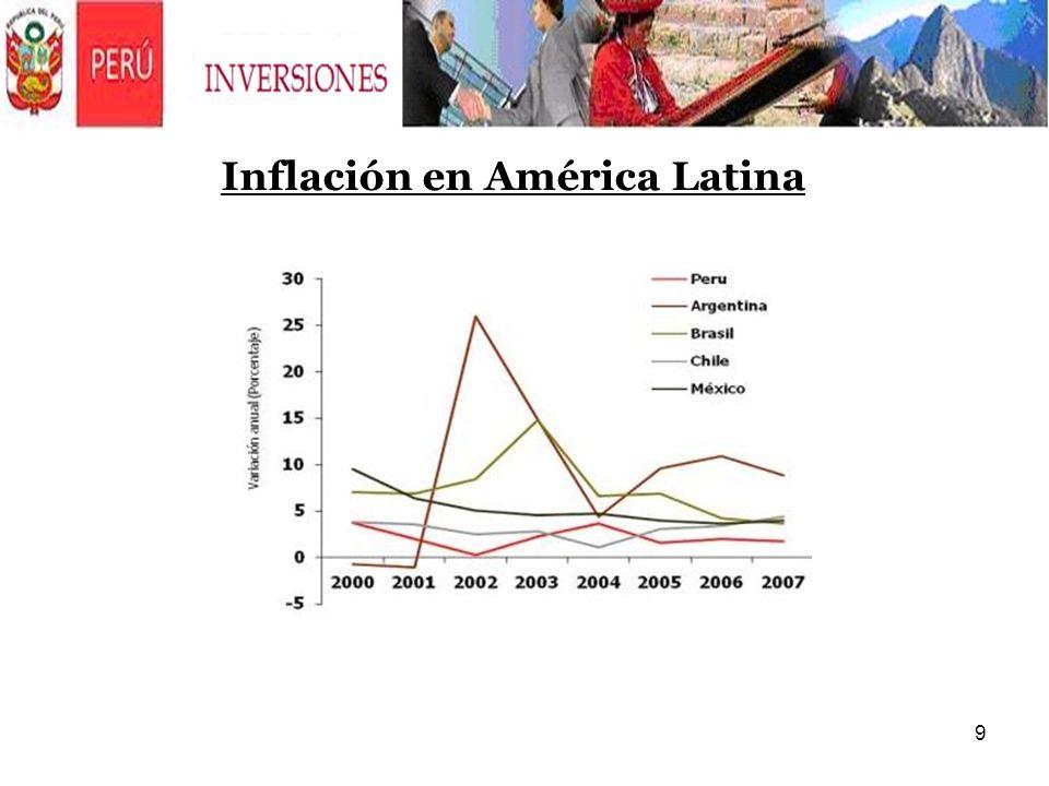 9 Inflación en América Latina