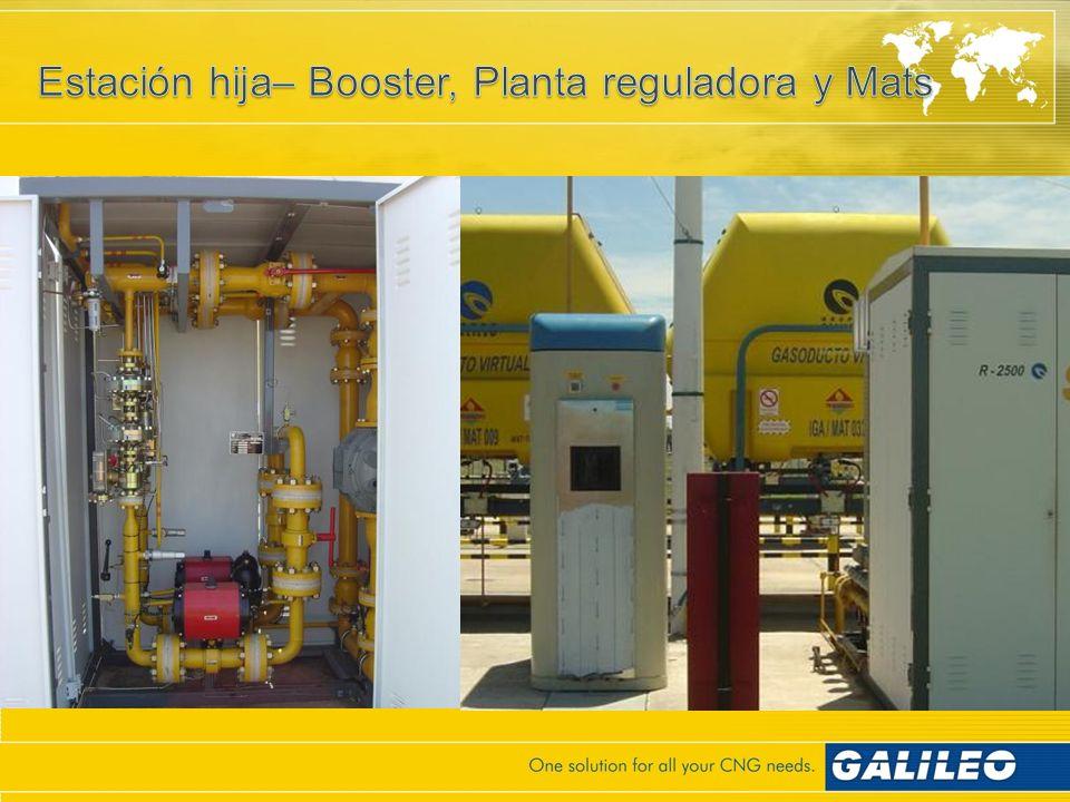 Financiación para conversiones de vehículos para dar impulso al proyecto GNC de Perú: Corporación Financiera de Desarrollo S.