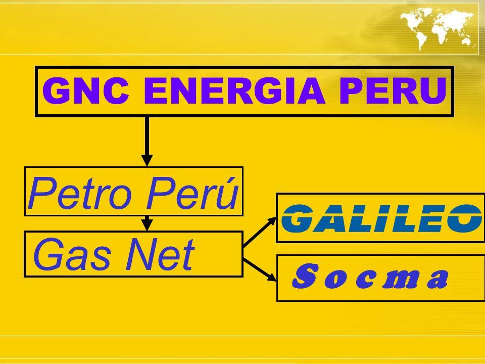 Planta compresora de alto caudal para suministro de GNC para Gasoducto Virtual