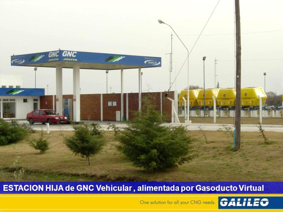 ESTACION HIJA de GNC Vehicular, alimentada por Gasoducto Virtual