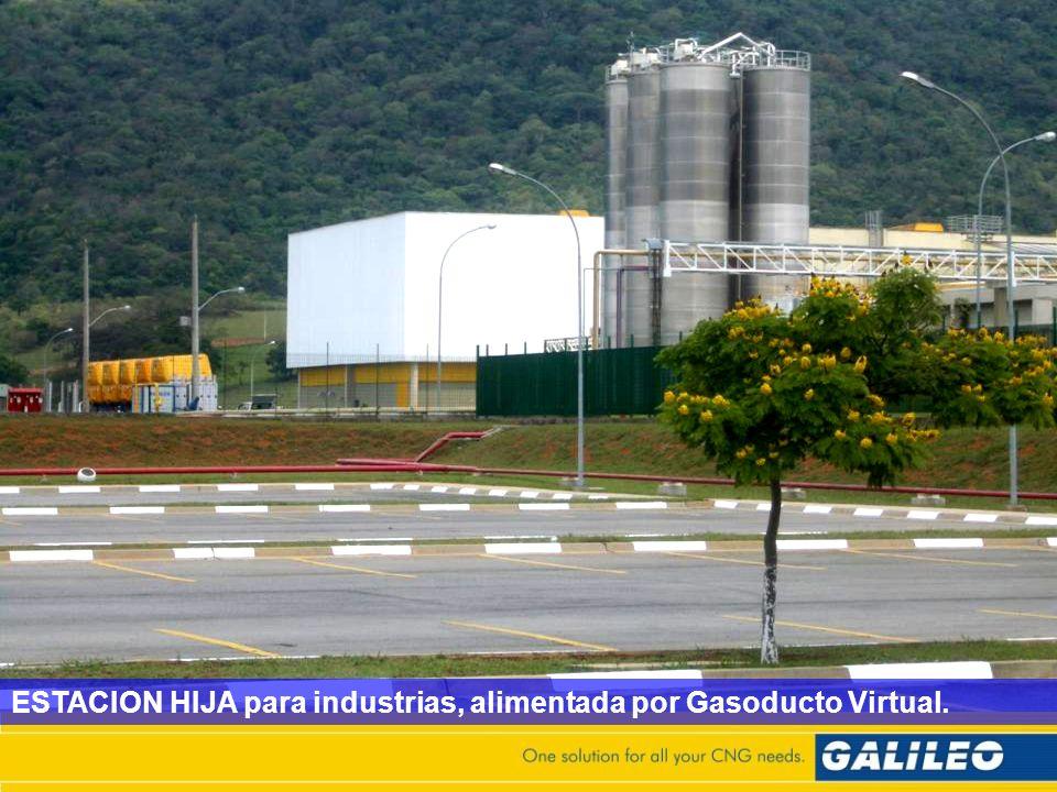 ESTACION HIJA para industrias, alimentada por Gasoducto Virtual.