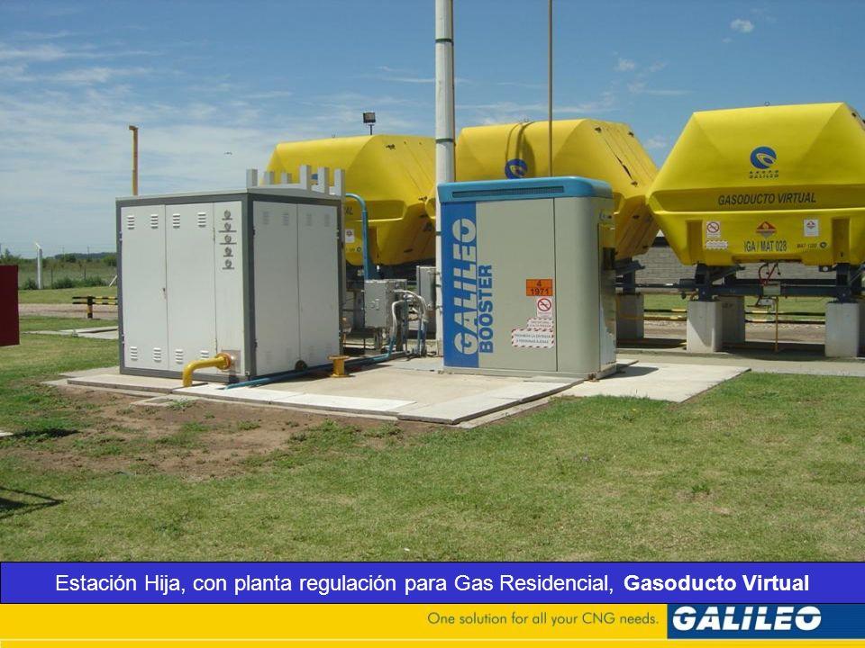 Foto gas residencial (Carlos) Estación Hija, con planta regulación para Gas Residencial, Gasoducto Virtual