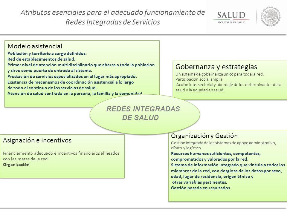 Gobernanza y estrategias Un sistema de gobernanza único para toda la red. Participación social amplia. Acción intersectorial y abordaje de los determi