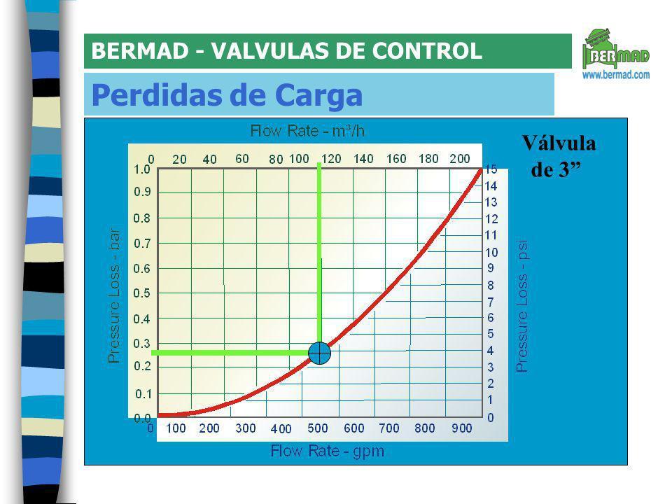 BERMAD - VALVULAS DE CONTROL Flujos muy altos Altos Coeficientes de flujo (Kv) Caudal para 1 Kg/cm2 de pérdida de carga 6 4 3 2 1 ½ Ø V á lv.