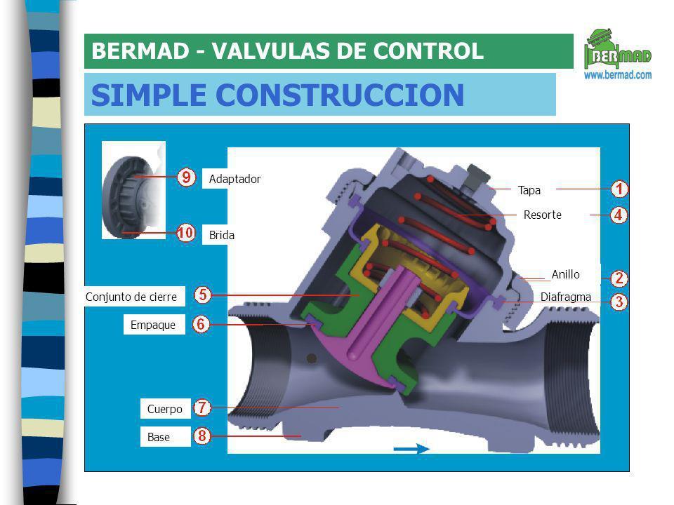BERMAD - VALVULAS DE CONTROL SIMPLE CONSTRUCCION Tapa Anillo Diafragma Resorte Conjunto de cierre Empaque Cuerpo Base Adaptador Brida