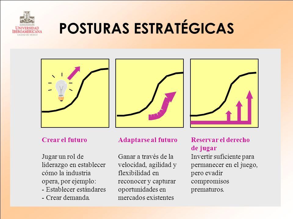 POSTURAS ESTRATÉGICAS Adaptarsealfuturo Ganar atravésde la velocidad,agilidady flexibilidaden reconocerycapturar oportunidadesen mercados existentes C