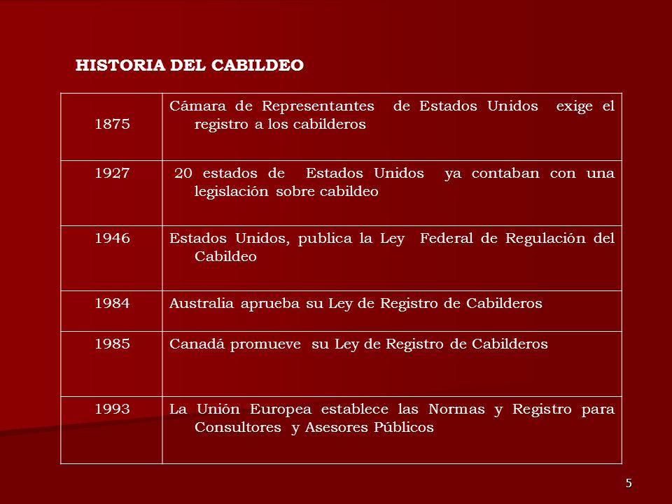 5 HISTORIA DEL CABILDEO 1875 Cámara de Representantes de Estados Unidos exige el registro a los cabilderos 1927 20 estados de Estados Unidos ya contab