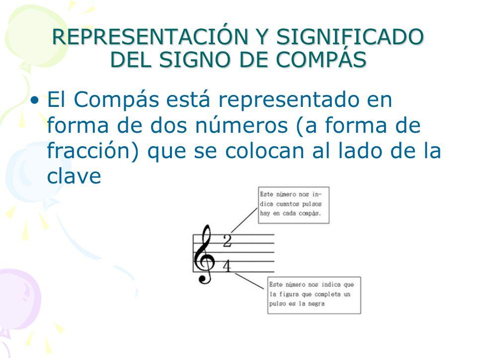 REPRESENTACIÓN Y SIGNIFICADO DEL SIGNO DE COMPÁS El Compás está representado en forma de dos números (a forma de fracción) que se colocan al lado de l