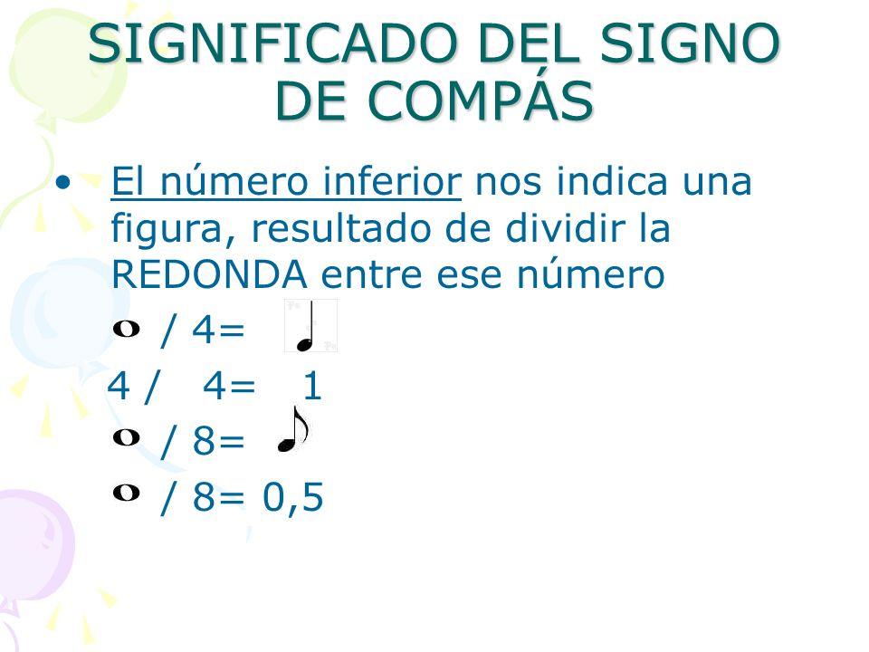 SIGNIFICADO DEL SIGNO DE COMPÁS El número superior indica el número de figuras (al que hace referencia el número inferior)