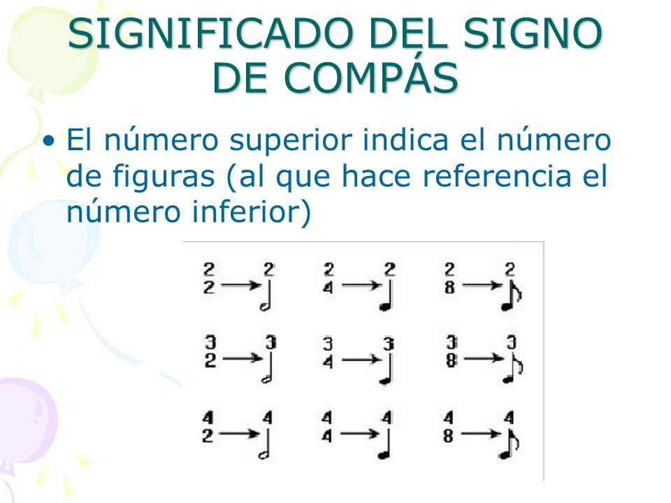 CLASIFICACIÓN Para clasificar un compás debemos analizar los siguientes aspectos: –Tipo de Compás.