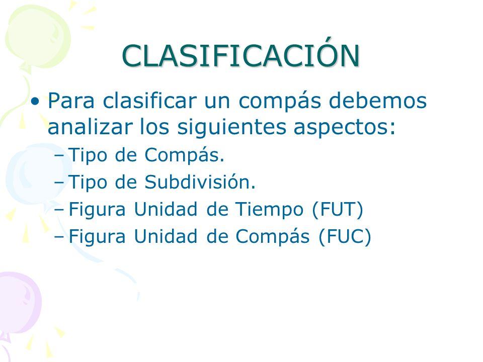 CLASIFICACIÓN Para clasificar un compás debemos analizar los siguientes aspectos: –Tipo de Compás. –Tipo de Subdivisión. –Figura Unidad de Tiempo (FUT