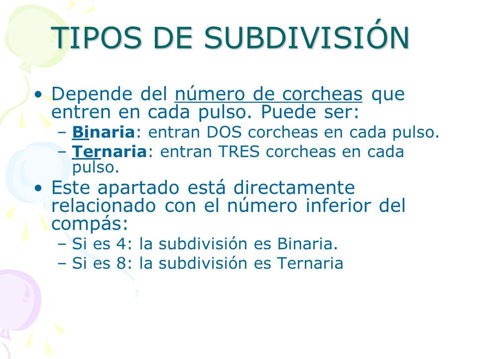 TIPOS DE SUBDIVISIÓN Depende del número de corcheas que entren en cada pulso. Puede ser: –Binaria: entran DOS corcheas en cada pulso. –Ternaria: entra