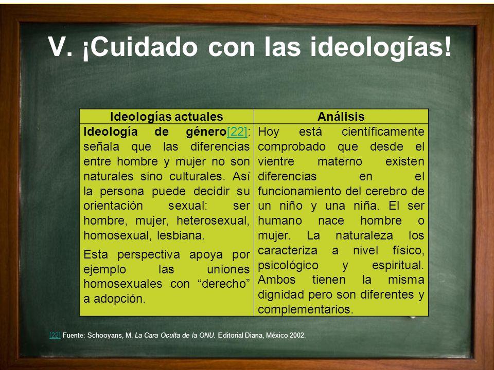 V. ¡Cuidado con las ideologías! Ideologías actualesAnálisis Ideología de género[22]: señala que las diferencias entre hombre y mujer no son naturales