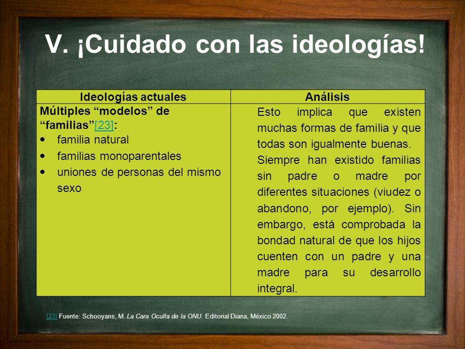 V. ¡Cuidado con las ideologías! Ideologías actualesAnálisis Múltiples modelos de familias[23]:[23] familia natural familias monoparentales uniones de