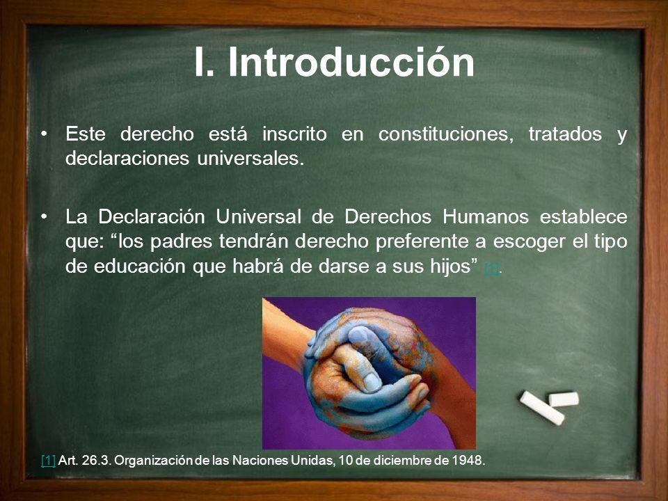 Este derecho está inscrito en constituciones, tratados y declaraciones universales. La Declaración Universal de Derechos Humanos establece que: los pa