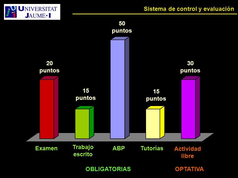 Sistema de control y evaluación OBLIGATORIAS Examen Trabajo escrito ABPTutorías Actividad libre 20 puntos 15 puntos 50 puntos 15 puntos 30 puntos OPTATIVA