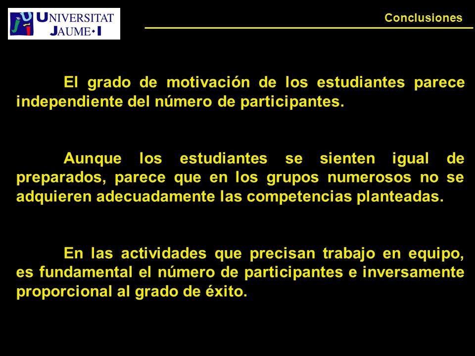 El grado de motivación de los estudiantes parece independiente del número de participantes.