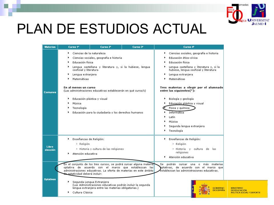 PLAN DE ESTUDIOS ACTUAL