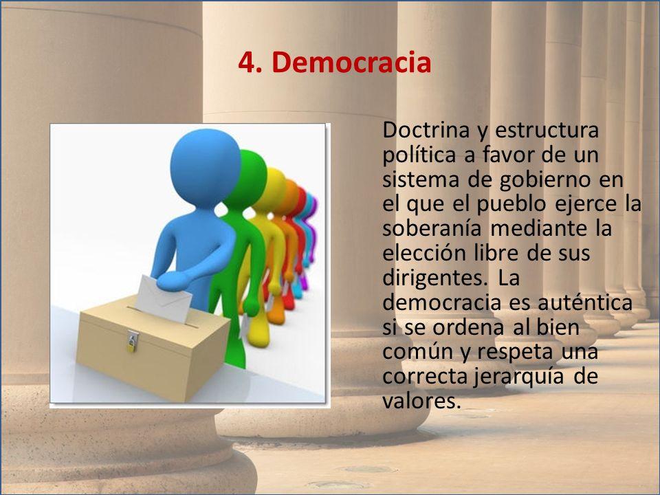 Doctrina y estructura política a favor de un sistema de gobierno en el que el pueblo ejerce la soberanía mediante la elección libre de sus dirigentes.