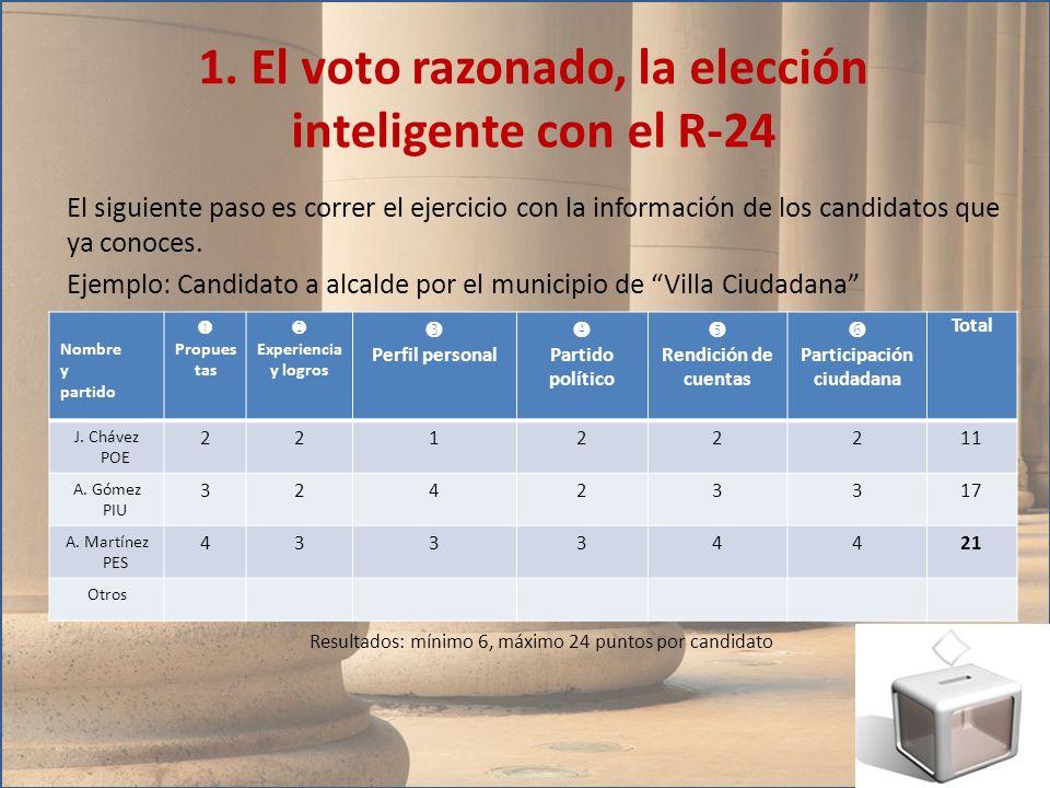 El siguiente paso es correr el ejercicio con la información de los candidatos que ya conoces. Ejemplo: Candidato a alcalde por el municipio de Villa C