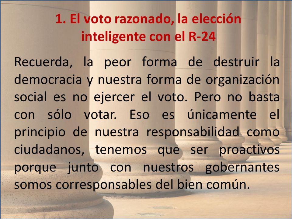 Recuerda, la peor forma de destruir la democracia y nuestra forma de organización social es no ejercer el voto. Pero no basta con sólo votar. Eso es ú