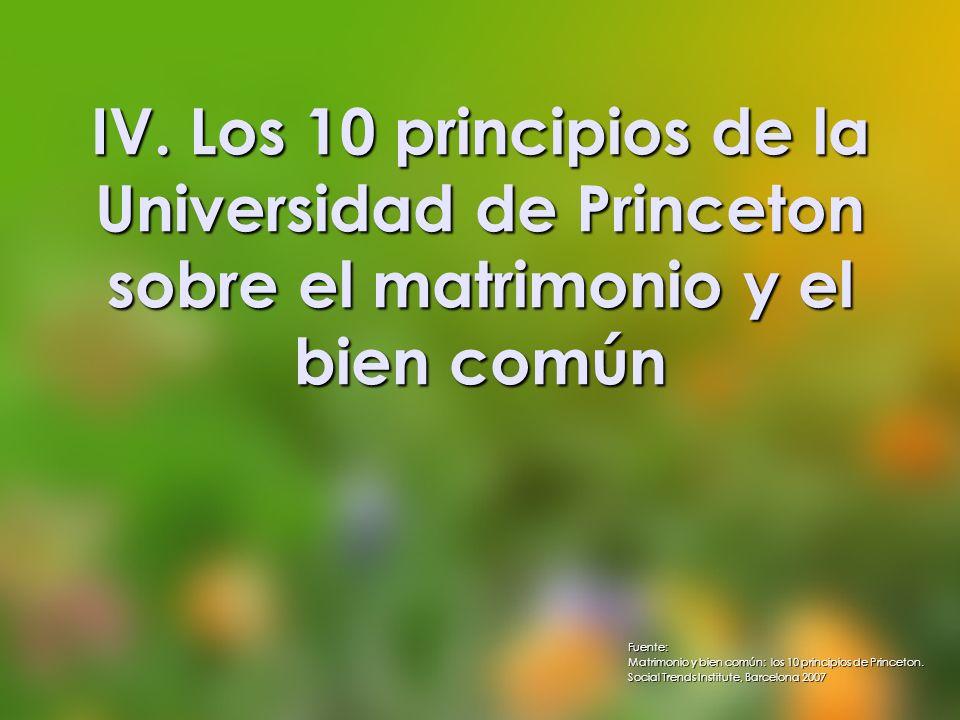 IV. Los 10 principios de la Universidad de Princeton sobre el matrimonio y el bien común Fuente: Matrimonio y bien común: los 10 principios de Princet