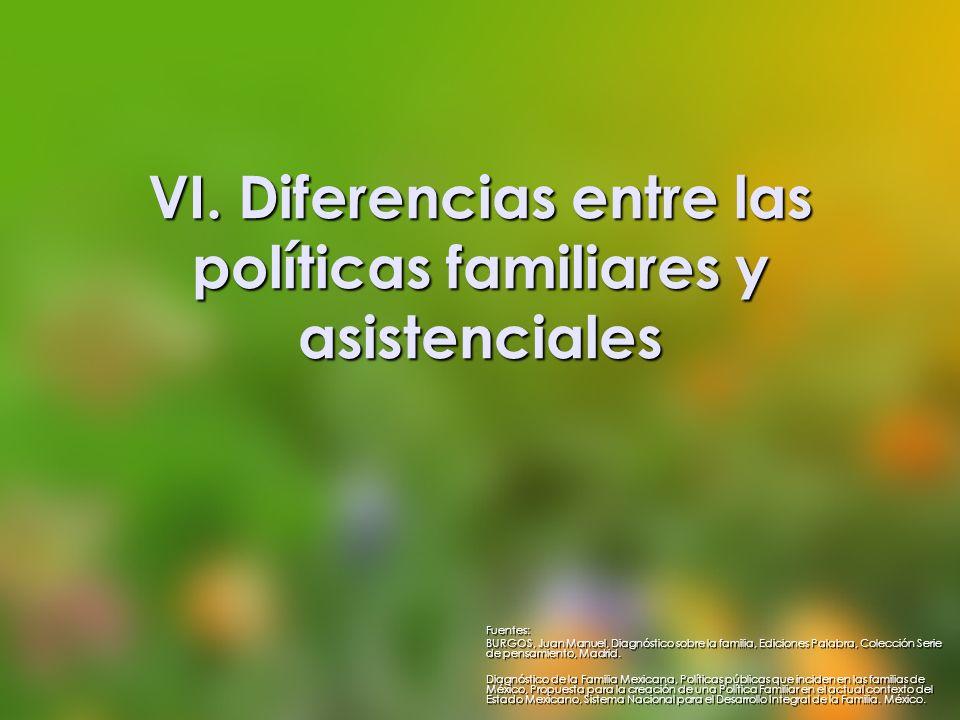 VI. Diferencias entre las políticas familiares y asistenciales Fuentes: BURGOS, Juan Manuel, Diagnóstico sobre la familia, Ediciones Palabra, Colecció
