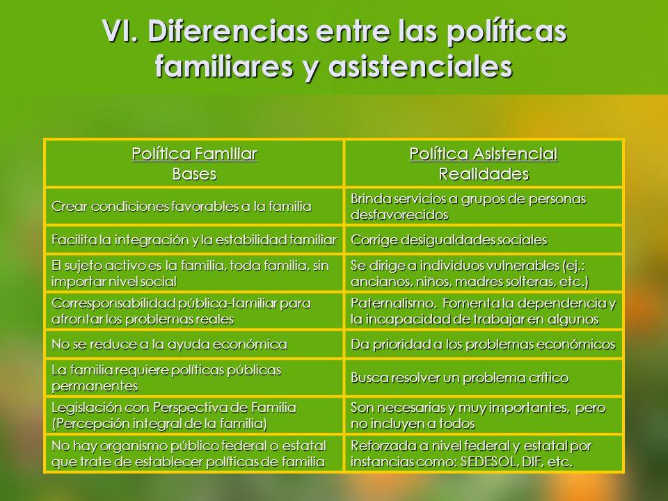 VI. Diferencias entre las políticas familiares y asistenciales Política Familiar Bases Política Asistencial Realidades Crear condiciones favorables a