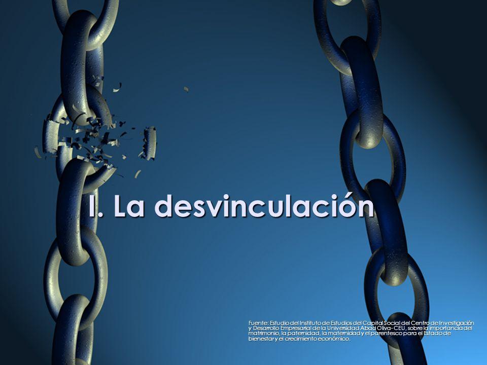 I.La desvinculación Transmite una representación falsa de la realidad.