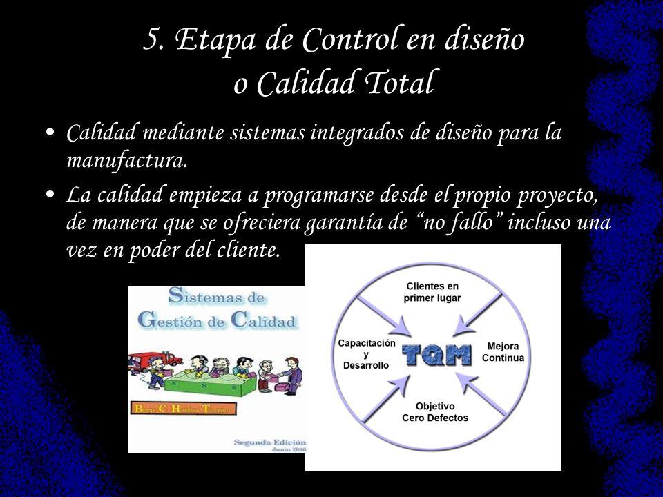 5. Etapa de Control en diseño o Calidad Total Calidad mediante sistemas integrados de diseño para la manufactura. La calidad empieza a programarse des