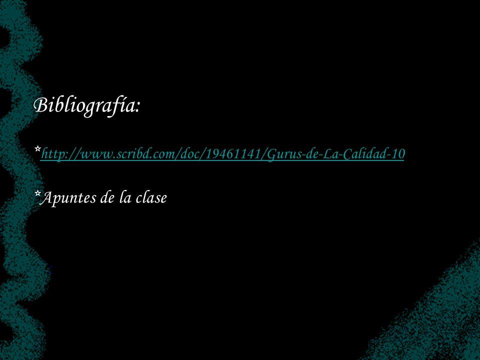 Bibliografía: * http://www.scribd.com/doc/19461141/Gurus-de-La-Calidad-10 *Apuntes de la clase http://www.scribd.com/doc/19461141/Gurus-de-La-Calidad-